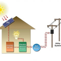 Net Metering: a Net Benefit or a Net Cost?