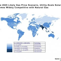 Parity Projections for Solar Adding Up
