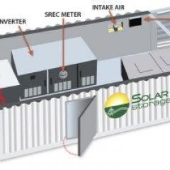 SunEdison Acquires Energy Storage Company Solar Grid Storage