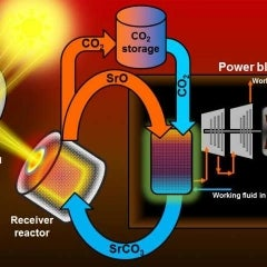 Oregon State University Introduces new Method for Thermal Storage of Solar Energy