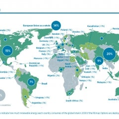 IRENA Report Shows Doubling use of Renewable Energy by 2030 can Save Trillions