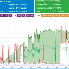 Solar Centex Solar Reviews Complaints Address Amp Solar