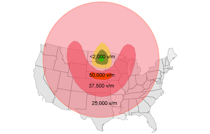 HEMP 40k over the USA