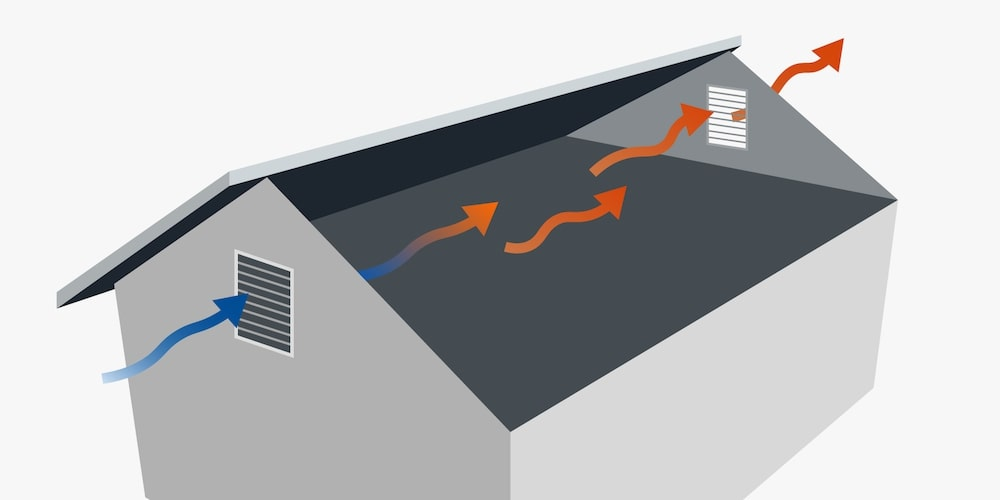 Diagram illustratig how gable vents work