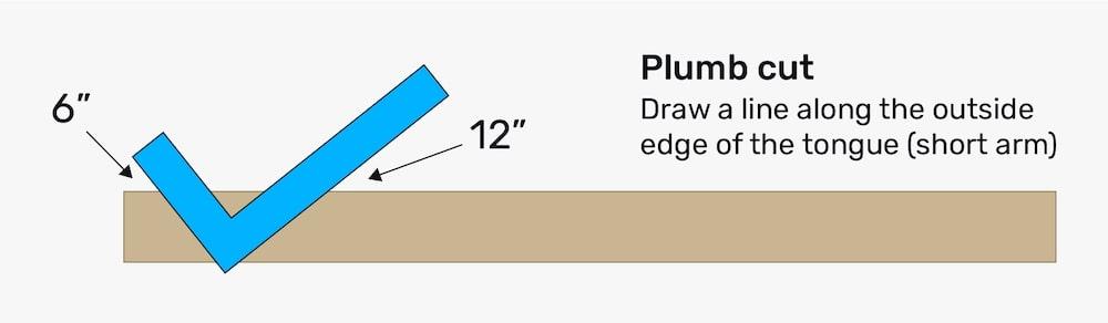 Plumb cut