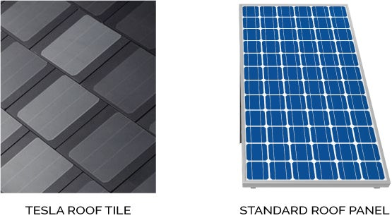 Compare Telsa roof tile to standard solar panel