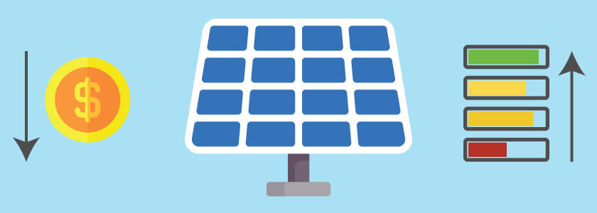 How has the price and efficiency of solar panels changed over time?