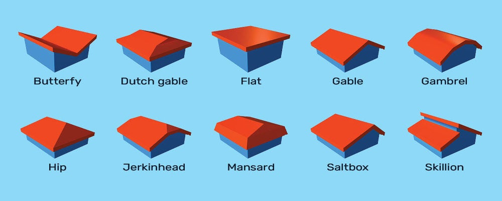 Top 10 roof types