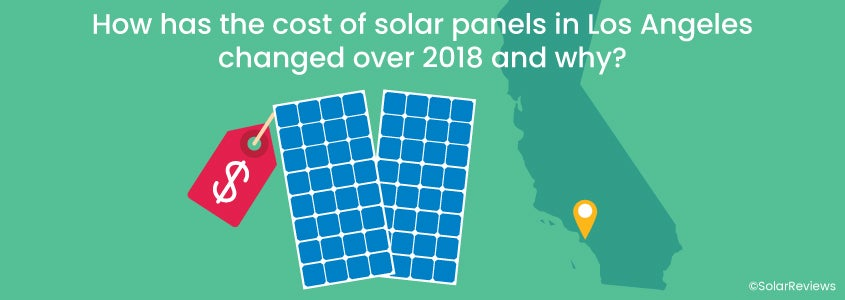 How has the cost of solar panels in Los Angeles changed over 2018 and why?