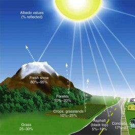 Solar Home Energy News: Snow, Black and Blue Solar Panels, Cutting Energy Bills
