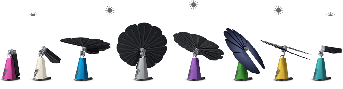 Comparing Smartflower solar panels axis tracker and fixed rooftop solar