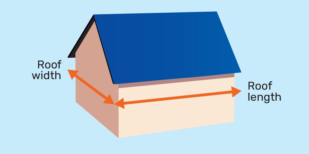 Diagram of roof width and roof length