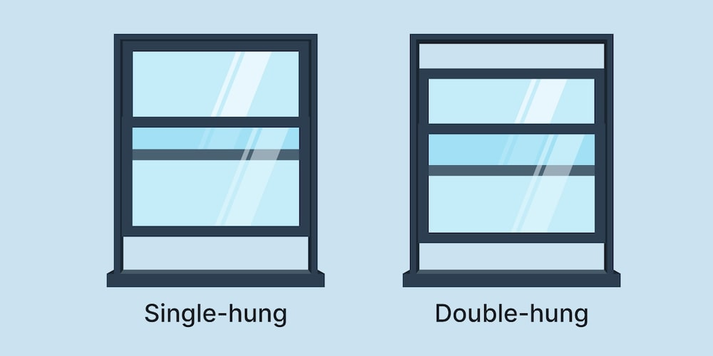 Single and double-hung windows side by side