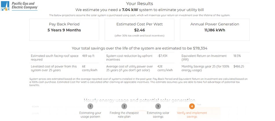 Solar Estimate To Eliminate Your Electricity Bill