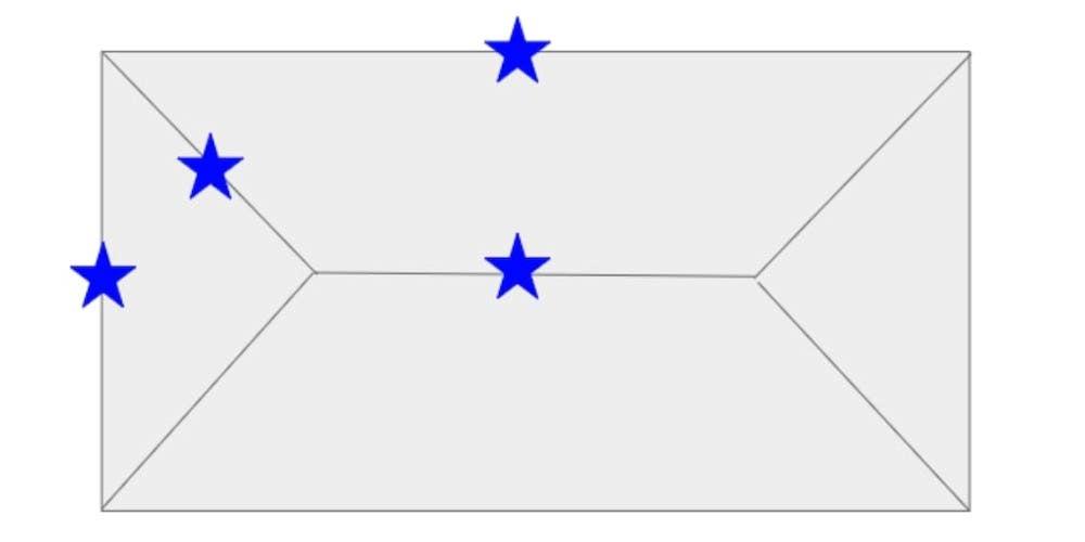 Initial roof measurements