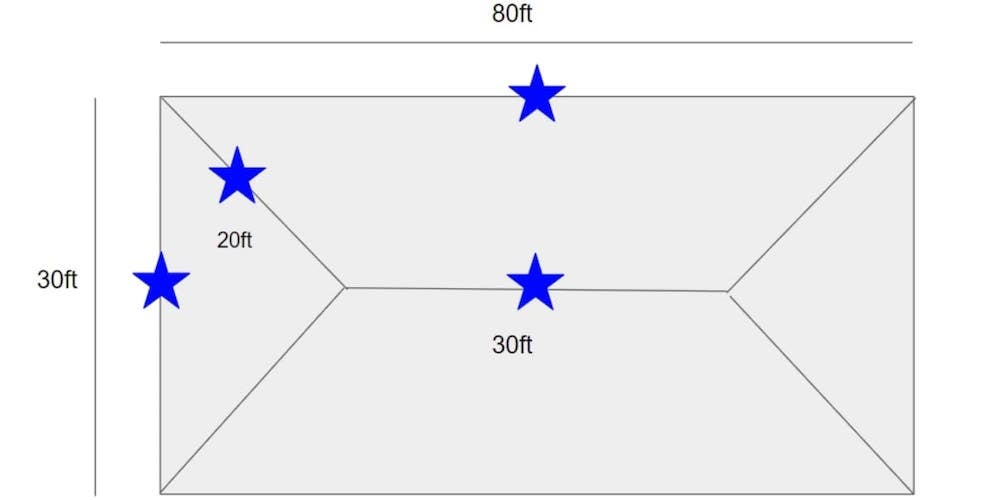 Split roof measurements