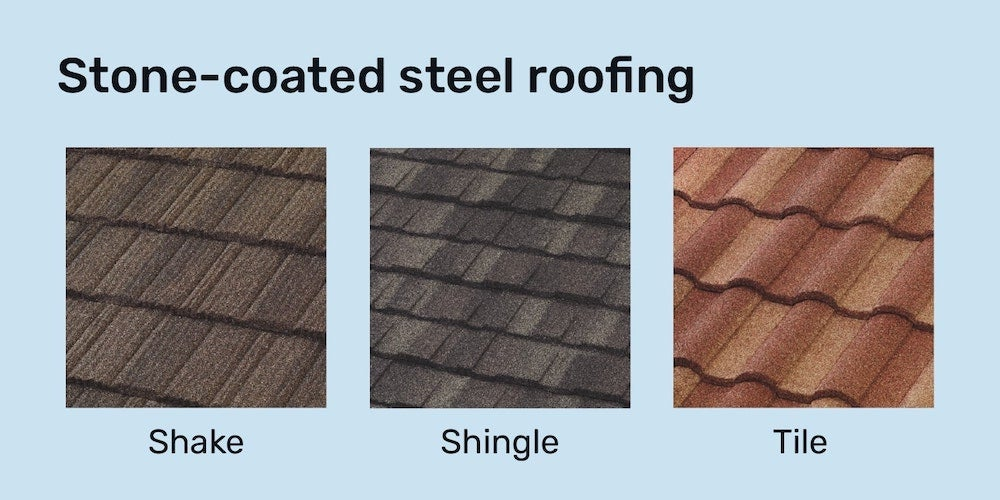 Stone-coated steel roofing styles