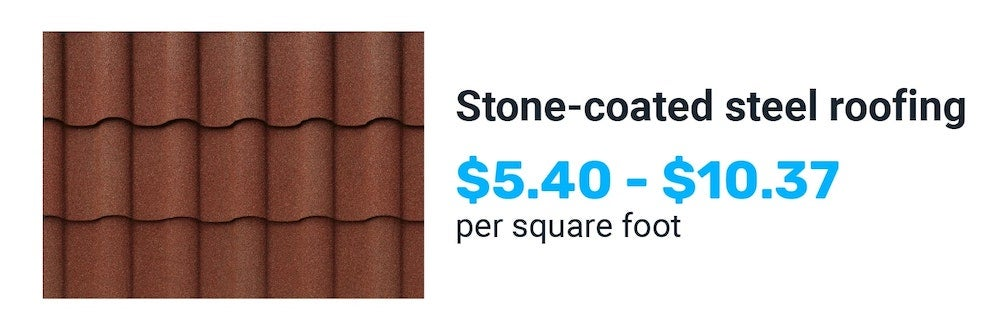 Stone-coated steel roofing price