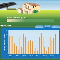 Solar System Monitoring Offers More Than Personal Gratification