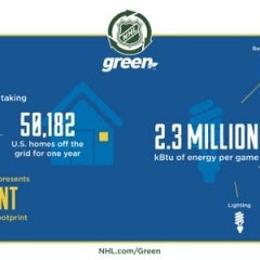 NHL is First US Sports League to Embrace Green Energy Through Constellation Partnership