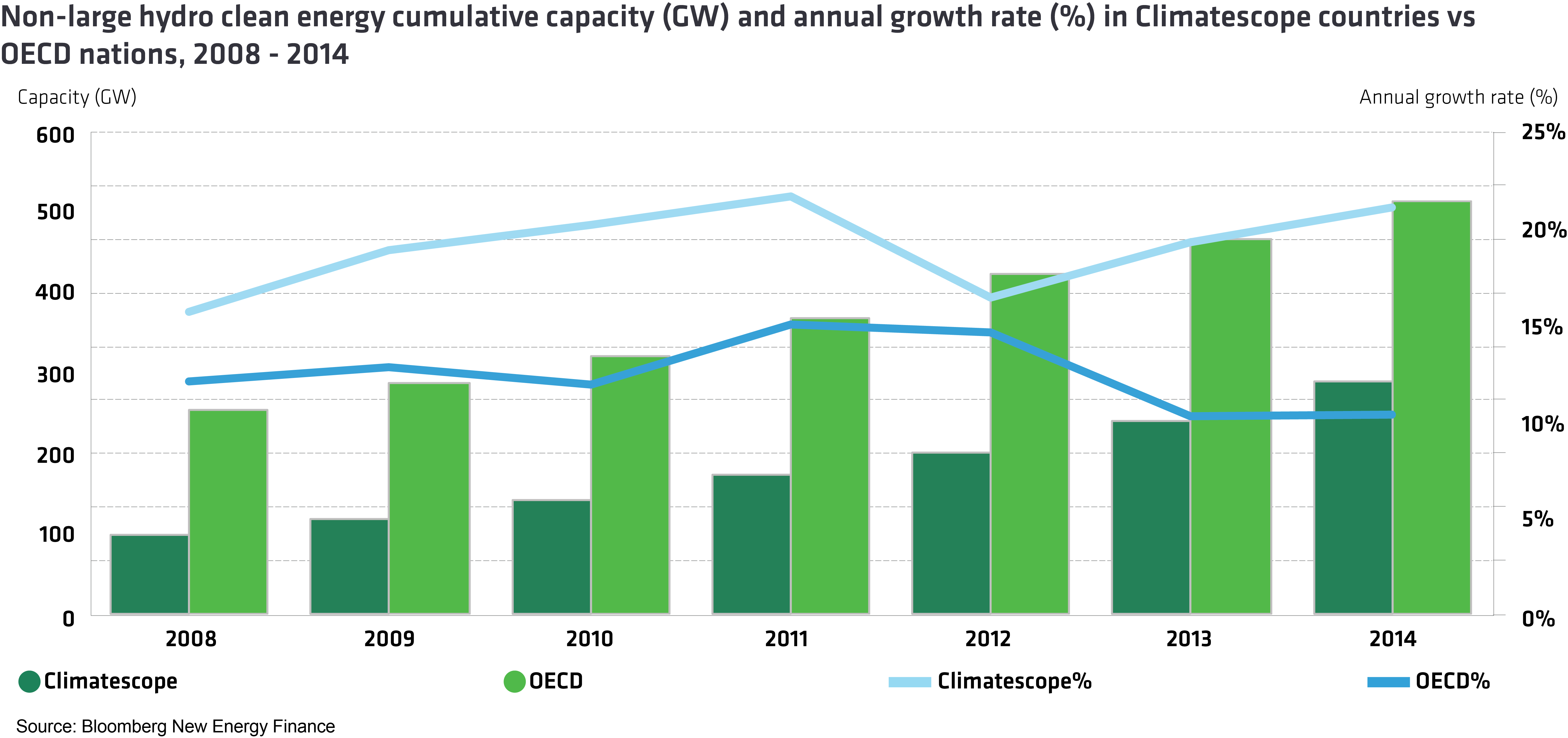 For The First Time Developing Nations Invest More On Solar Wind Diagram Than Wealthy
