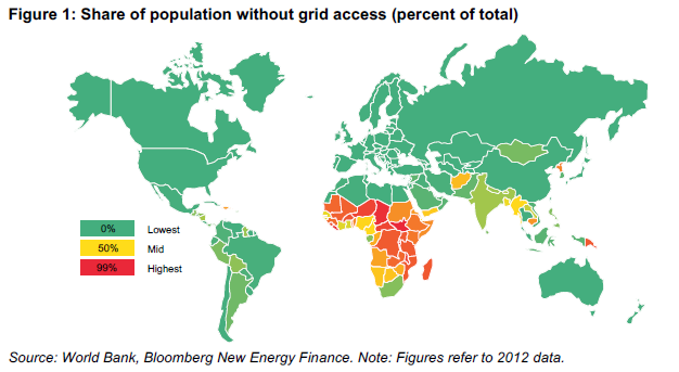 Worldwide access to electric grid. Courtesy BNEF