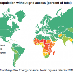 Off-Grid Solar Industry Growing, Mostly in Developing Nations