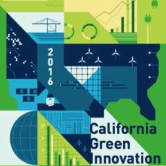 California Green Innovation Index Shows Nearly 1400% Growth in 5 Years