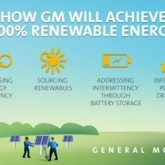 GM Goes Green! Auto Giant Will Source all its Electricity From Renewables by 2050
