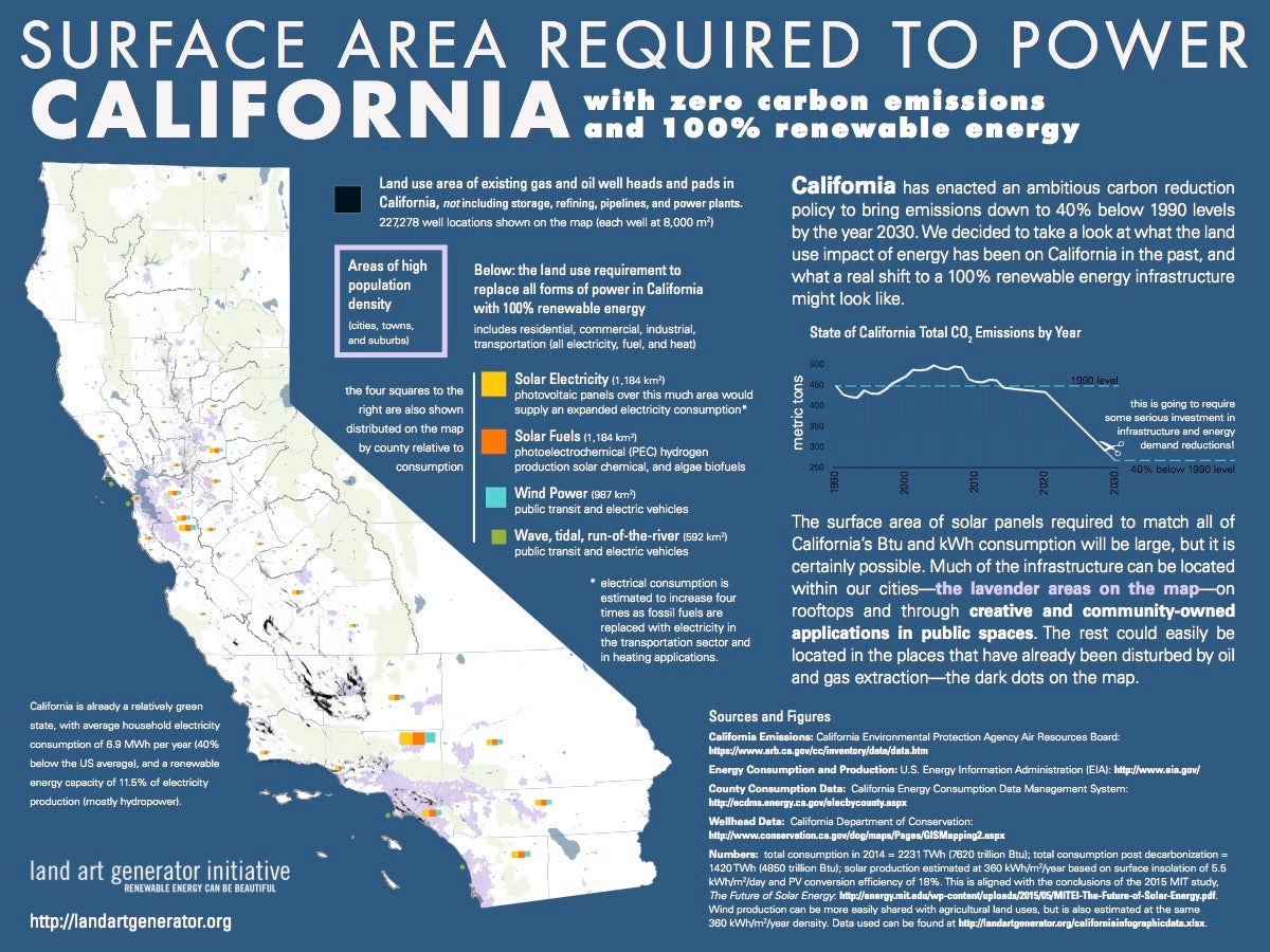 Show California Map.New California Map Shows Renewable Energy Needs Less Land Space Than