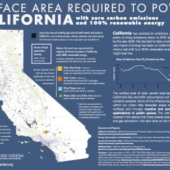 New California Map Shows Renewable Energy Needs Less Land Space Than you Think!