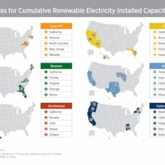 SolarReviews Week in Review: President Elect Trump not Likely to Gut Solar
