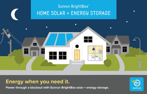 Sunrun Offers BrightBox Energy Storage Systems to California