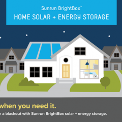Top 5 Solar Panel Installation Mistakes