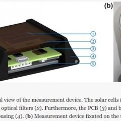 The Heart Beats With the Sun—Solar Could Power Pacemakers