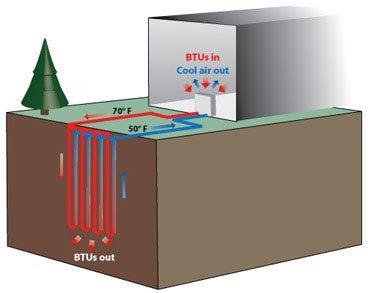 new york announces 15m rebate plan for residential geothermal heat pumps. Black Bedroom Furniture Sets. Home Design Ideas