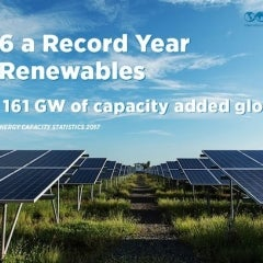 IRENA Finds Solar Outpaces Wind in Unprecedented Year for Renewable Energy Growth
