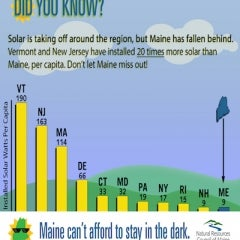 Maine's Legislature Votes to Preserve Net-Metering and Expand Community Solar
