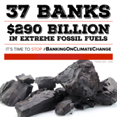 Big Banks Still Fueling Climate Change With Fossil Fuel Investments