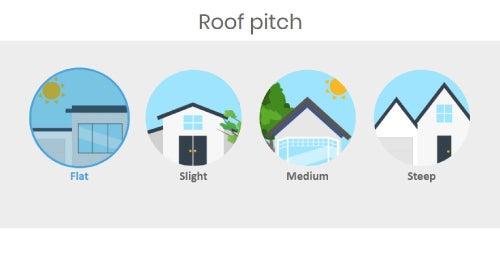 roof pitch options