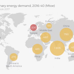 Solar, Renewables Quickly Becoming Cheapest Source of new Energy: IEA Report