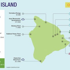 Hawaiian Utility Proposes 'Big Kahuna' of Solar Plus Storage, 1+GW Storage Proposal