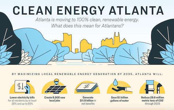 Clean Energy Atlanta banner. Courtesy Atlanta