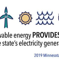 Lost-Cost Renewables Key to Minnesota's Carbon Emissions Drop