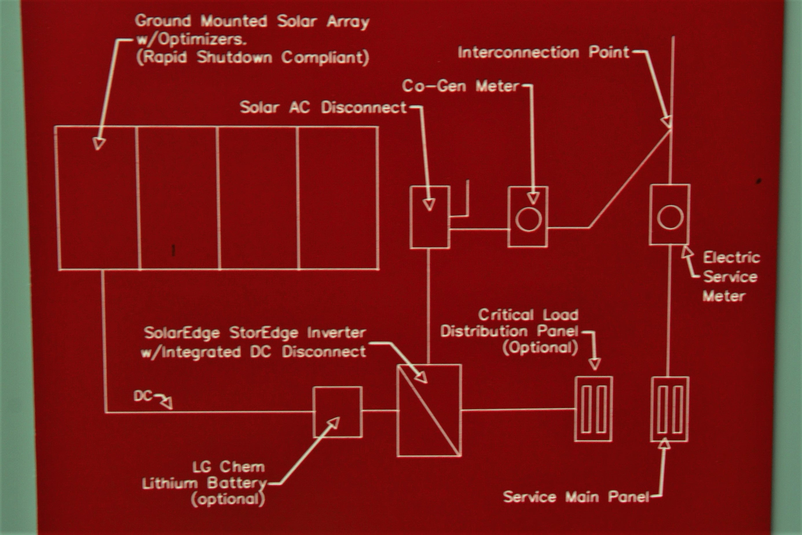 10kW Residential Ground-Mount Grid-Tied Solar Installation